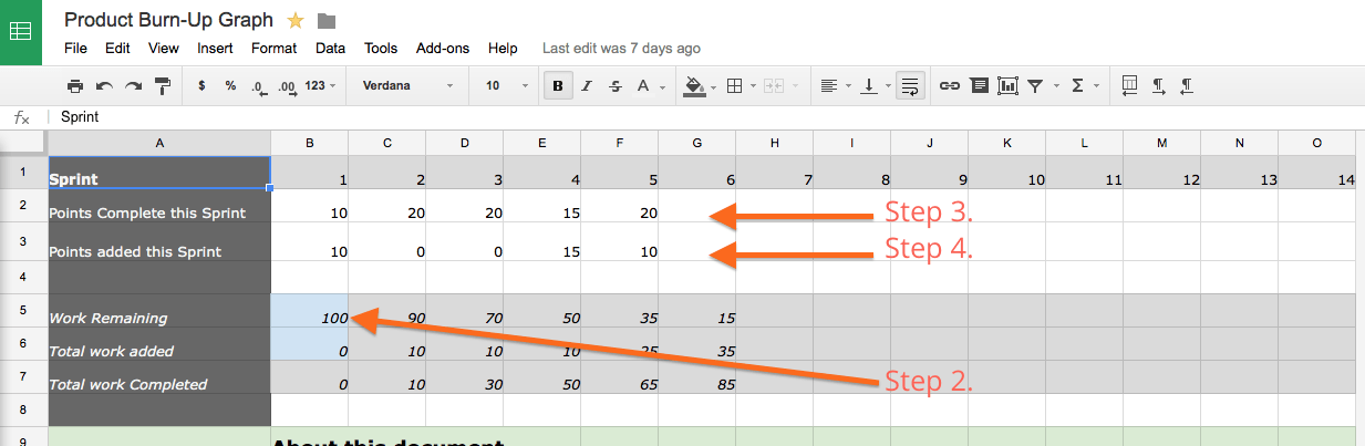 Product Burn-up Graph Google Spreadsheet