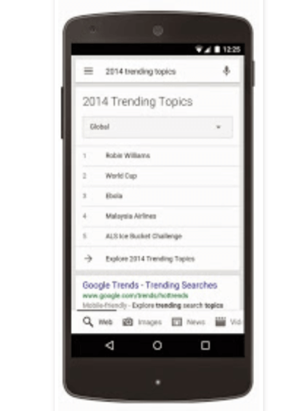 Google Trends update