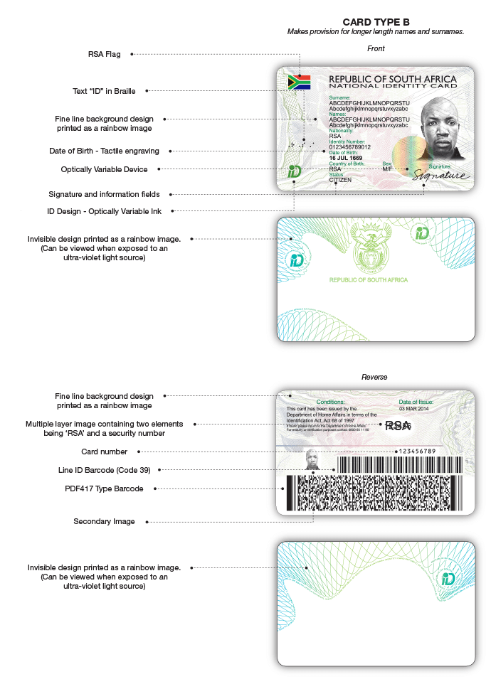 SMART-ID CARD TYPE B