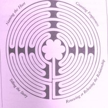 Forefold Path of Forgiveness