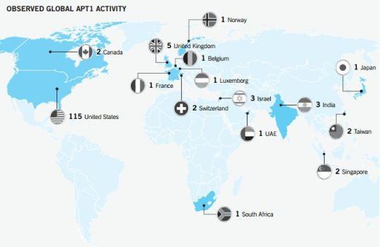 APT1_Activity