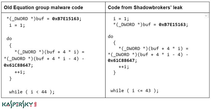 nsa hack equation group Comparison