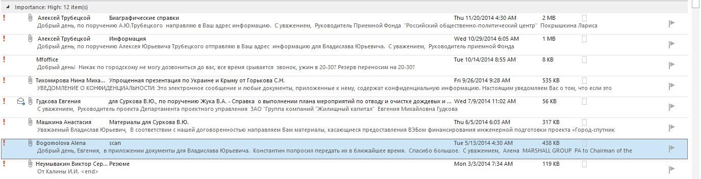 Cyber Hunta surkov-leaks
