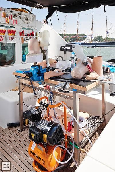 sail4handicaps