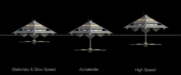 Designstudie, Superyacht, Pyramide