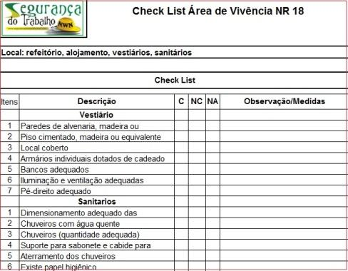 Modelo de check list, exemplo de check list