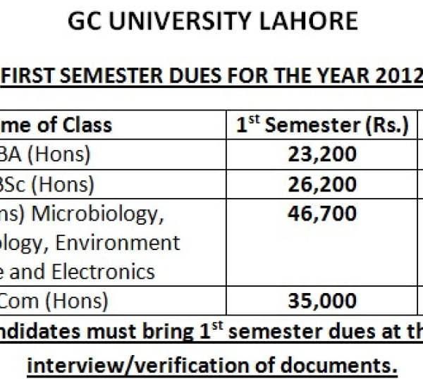 GCU Lahore Undergraduate 2nd Merit List 2012