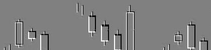 Seri Indikator Analisis Teknikal: 10 Pola Candlestick Bearish dengan Tingkat Ketepatan Menengah