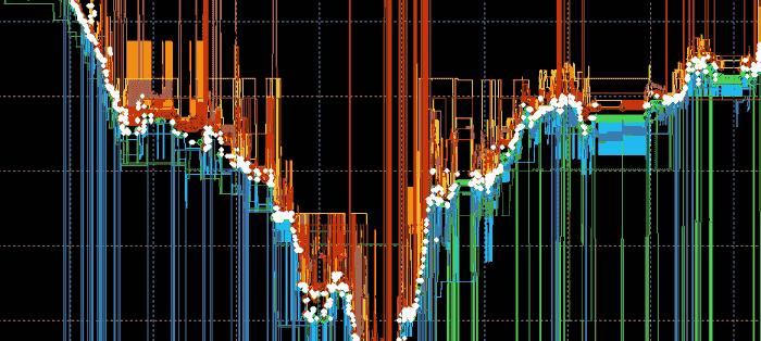 Frekuensi Trading