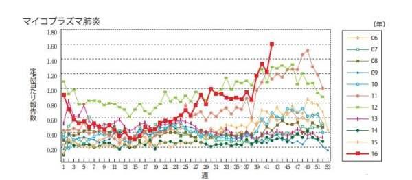 %e3%82%ad%e3%83%a3%e3%83%97%e3%83%81%e3%83%a3a
