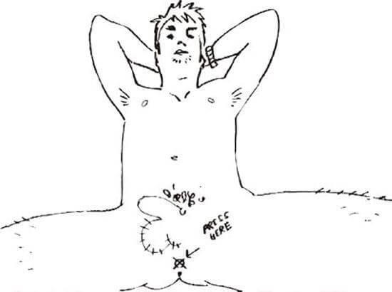 Masturbation techniques holding balls