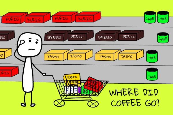 Keurig vs coffee maker by sellallyourstuff.com