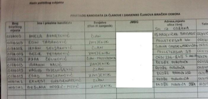 Biracki odbori SBB 2014