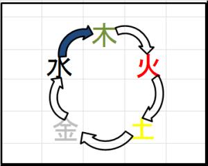 20181010_5行図