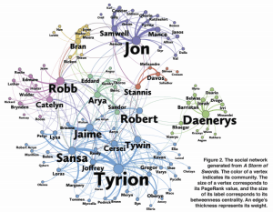 It's also important to note that this is mostly based on Book Three, so it's entirely possible for Hodor to really step it up and win the Iron Throne in Winds of Winter.