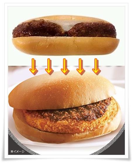 セブンイレブンのコロッケパン!カロリーや価格も新しくなった?新旧比較