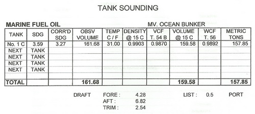 tanksounding Bunker Survey Calculation