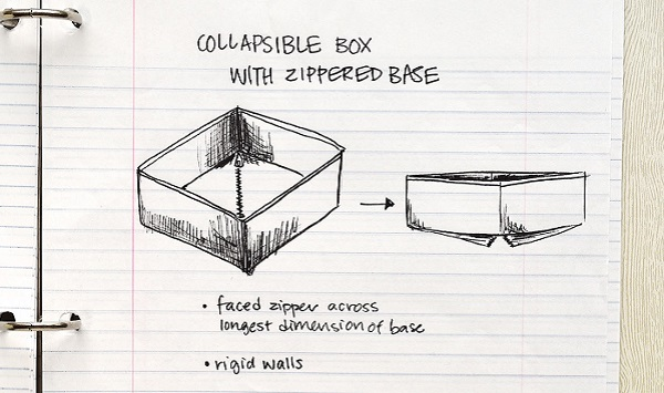 Tutorial: Collapsible fabric organizer box with zippered base