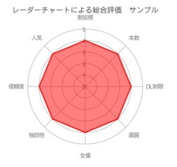 cobweb-chart-350x330