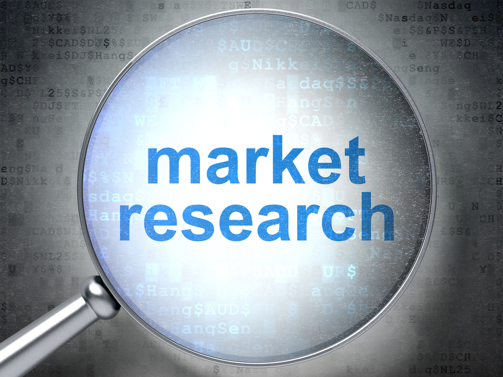 Why Social Media Marketing Requires Marketing Research