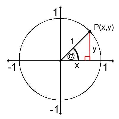 radian_circle