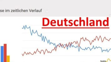 Google-Trends---Websuche-Interesse_-lotus-notes-sharepoint-office-365_3