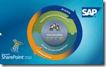Duet Enterprise for Microsoft SharePoint and SAP Softwar