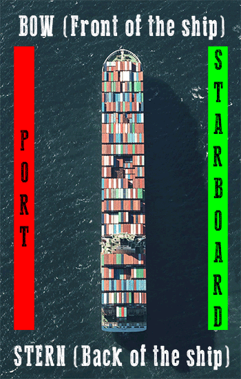 image for port and starboard