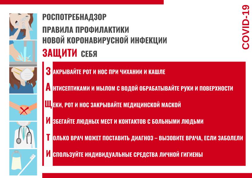 Плакат короновирус
