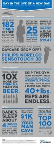 A Day In The Life Of A New Daddy (Hilarious Infographic!)