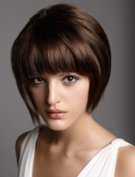 Short Stacked Bob Hairstyles with Bangs | Short Hairstyles 2016