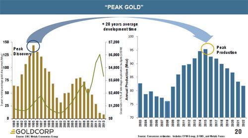peak-gold-3