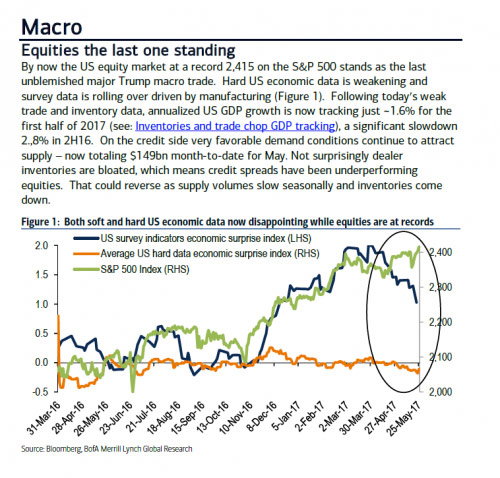 equities-last-one-standing.jpg?resize=500%2C478