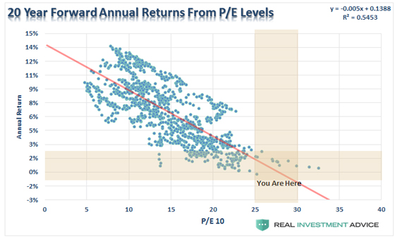 pp-indicators-3