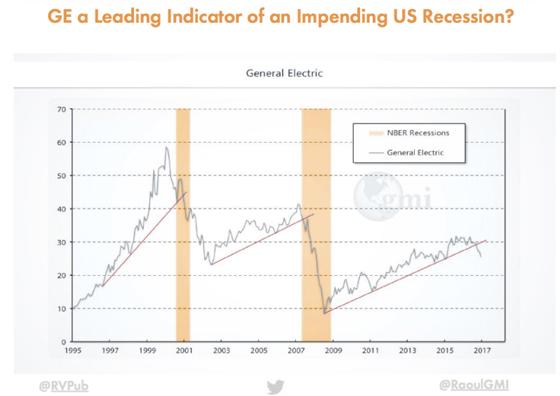 pp-indicators-8
