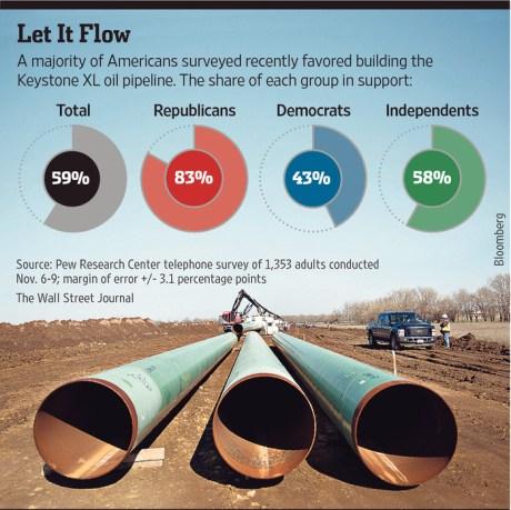BI AA890 ELECTI 9U 20141120165709 Where Is U.S. Energy Policy Headed?