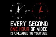 youtube_one_hour_per_second