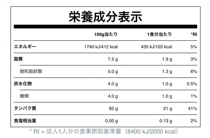 www.myprotein.jp
