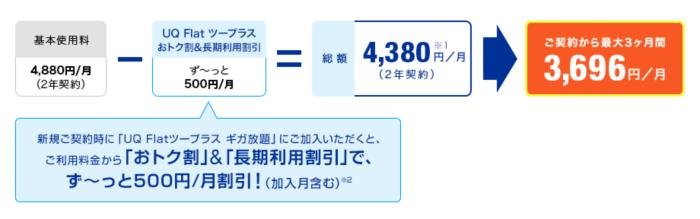 UQWiMAX 料金