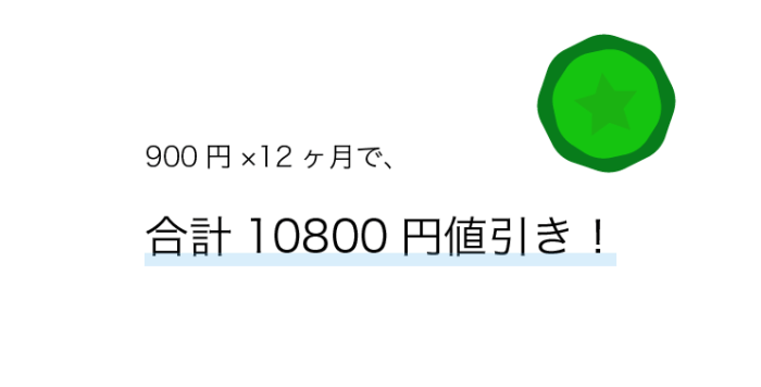 mineoの10800円引き