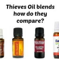 Thieves Oil Blends