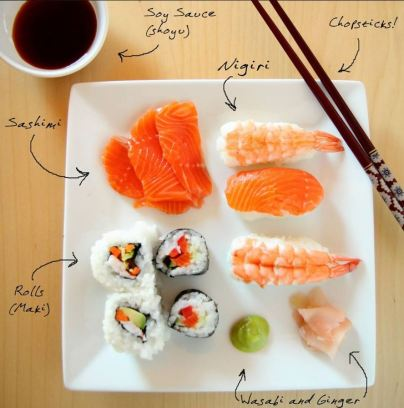 How to Introduce Sushi to Kids