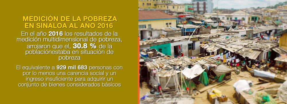 Pobreza-en-Sinaloa