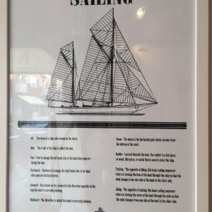 The fine art of Sailing l - a