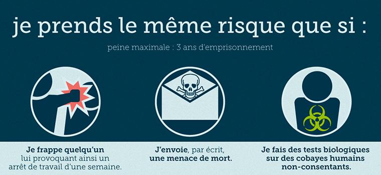[INFOGRAPHIE] Télécharger illégalement en France, c'est aussi grave que de…