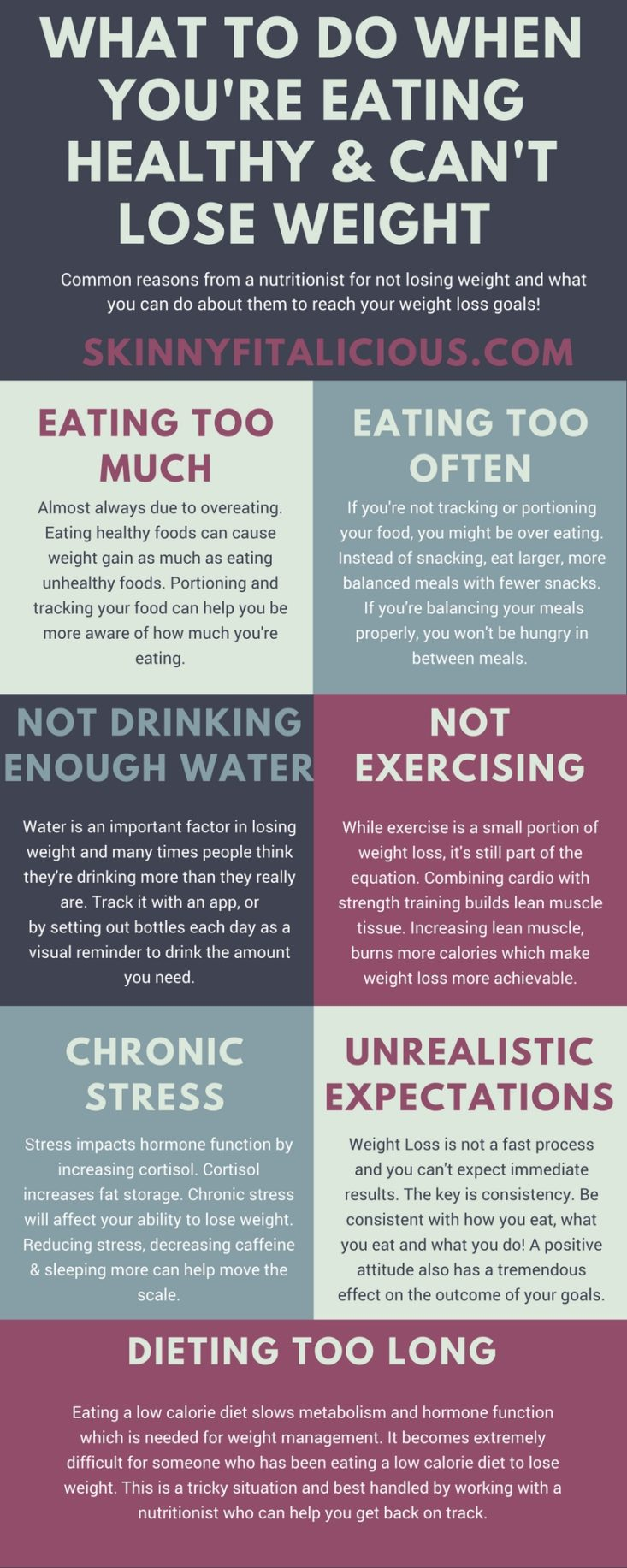 10 Reasons Youre Not Losing Weight foto