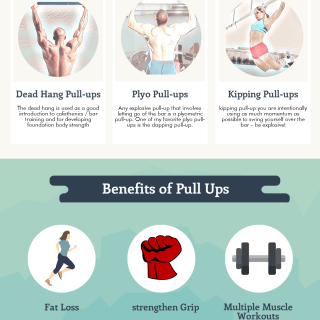 Benefits of Pull-ups