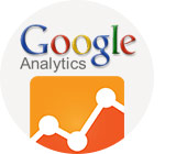 Google Analytics. Track Site Statistics.