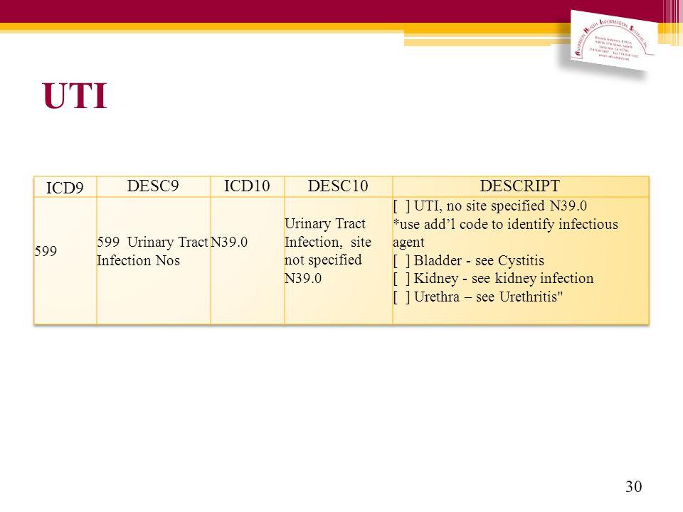 image of Icd 10 Code For Urine Analysis 01