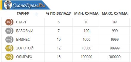 Торговля по индикаторам олимп трейд v43bg52h 1